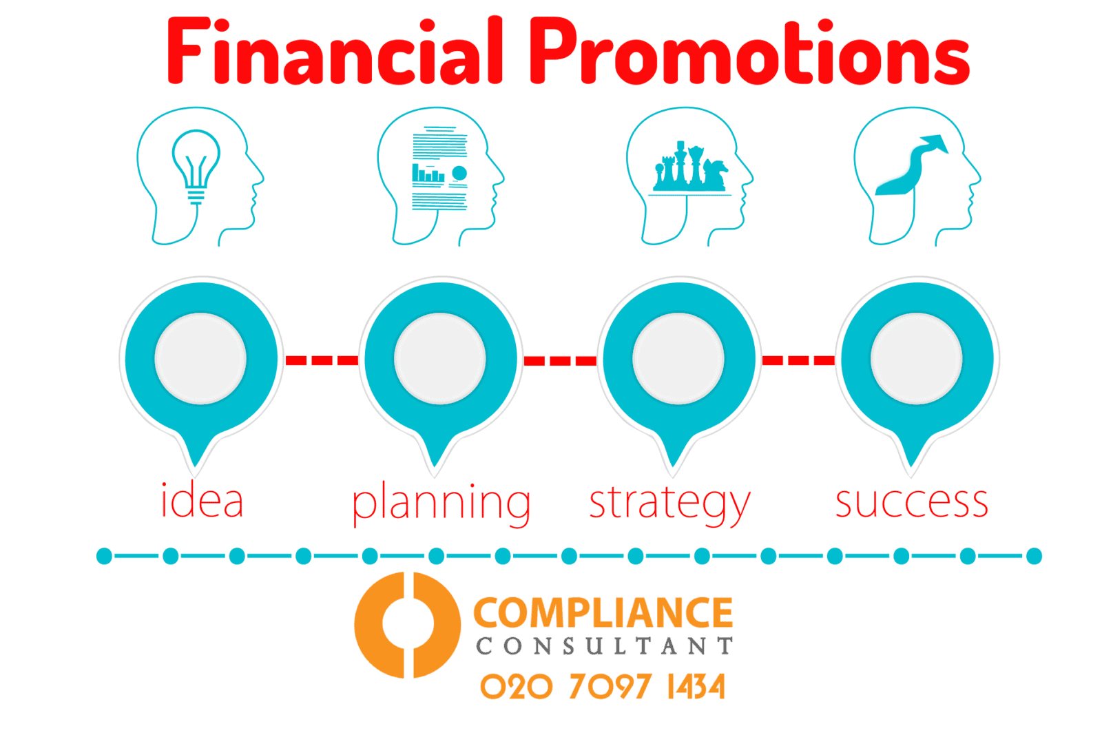 compliance consultant-compliance consultants-fca compliance consultants-financial promotions