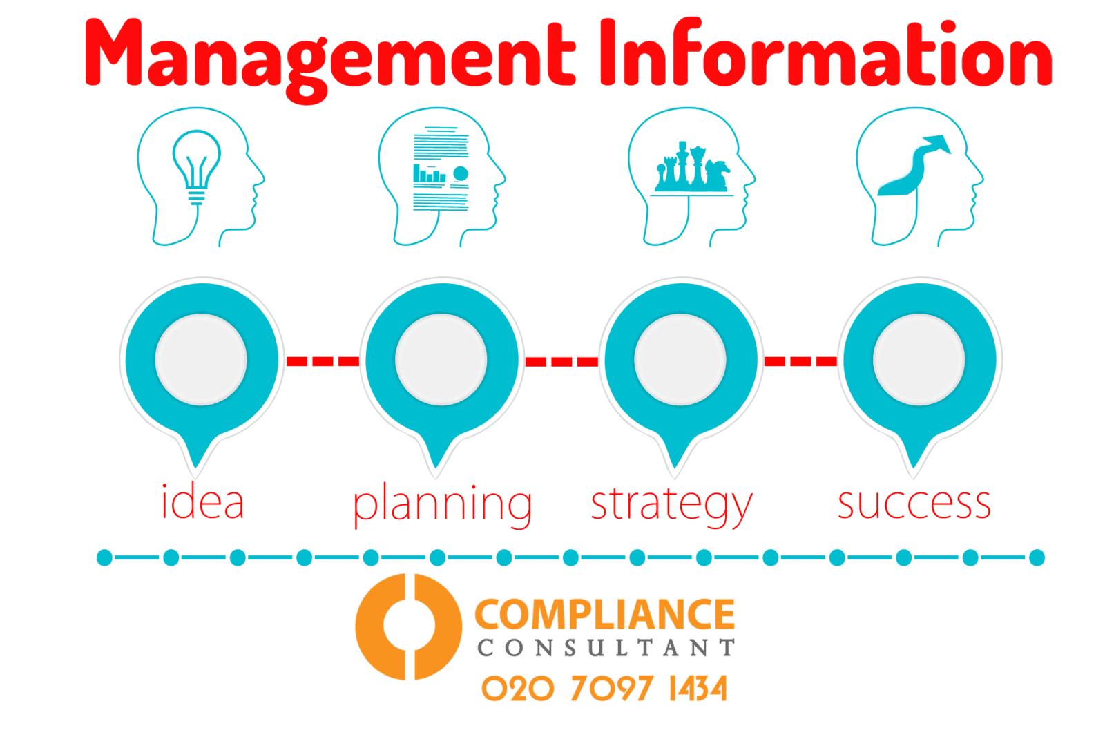 good management information