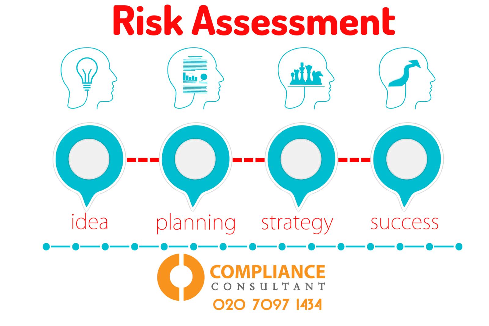 Business Risk Assessment image